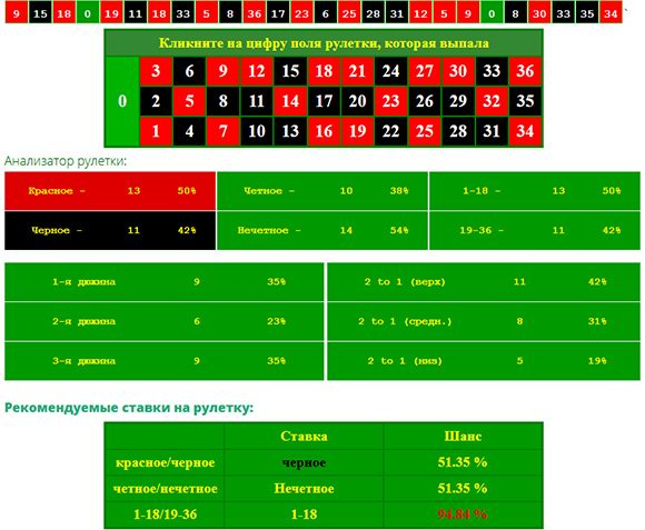 Програмы для казино казино лас вегаса играть онлайн бесплатно